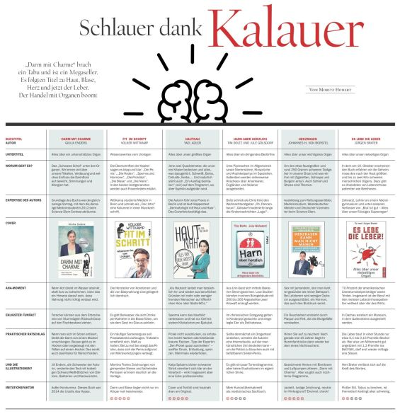 tagesspiegel.de | Schlauer Dank Kalauer: Die große Übersicht über den Handel mit Organen | 05.10.2017