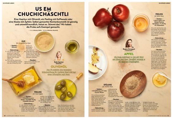 Schweizer Familie | Us em Chuchichäschtli | 16.2018
